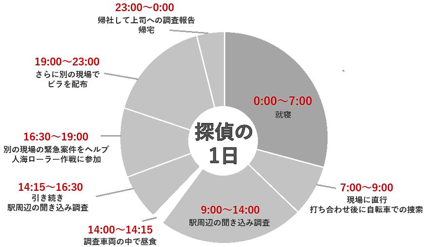 hitosagashi2